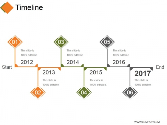 timeline template 2 ppt powerpoint presentation styles design