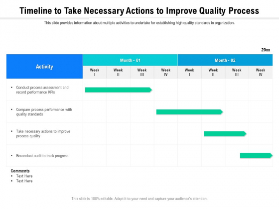 Timeline To Take Necessary Actions To Improve Quality Process Ppt PowerPoint Presentation Gallery Maker PDF