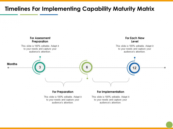 Timelines For Implementing Capability Maturity Matrix Ppt PowerPoint Presentation Inspiration Outfit