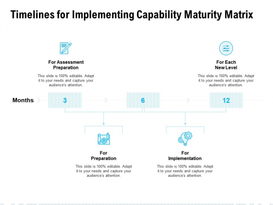 Timelines For Implementing Capability Maturity Matrix Ppt PowerPoint Presentation Show Graphics Design