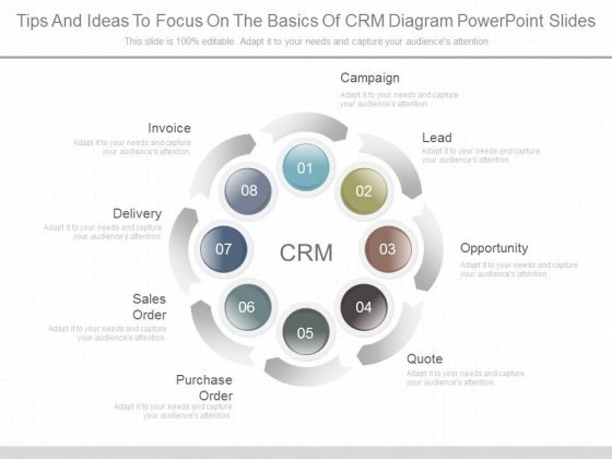 Tips And Ideas To Focus On The Basics Of Crm Diagram Powerpoint Slides