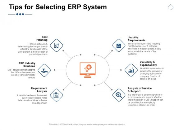Tips For Selecting ERP System Ppt PowerPoint Presentation Styles Show
