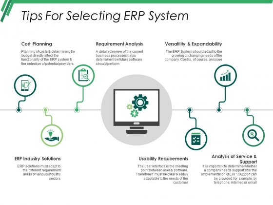 Tips For Selecting Erp System Ppt PowerPoint Presentation Inspiration Format Ideas