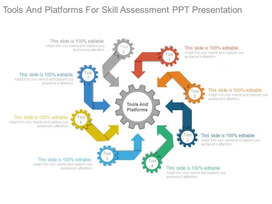 Tools And Platforms For Skill Assessment Ppt Presentation