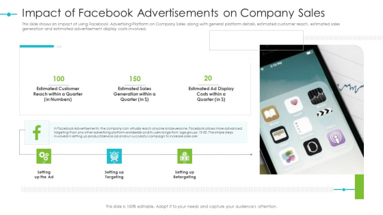 Tools For Improving Sales Plan Effectiveness Impact Of Facebook Advertisements On Company Sales Topics PDF