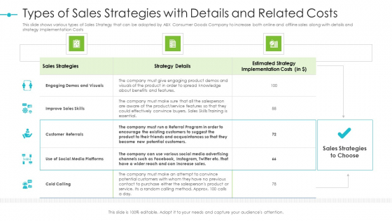Tools For Improving Sales Plan Effectiveness Types Of Sales Strategies With Details And Related Costs Themes PDF
