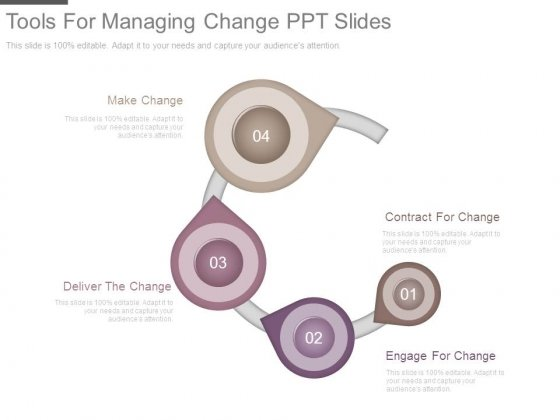 Tools For Managing Change Ppt Slides