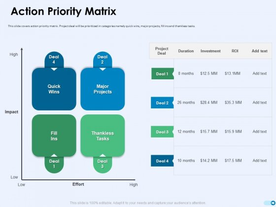 Tools For Prioritization Action Priority Matrix Ppt PowerPoint Presentation Portfolio Clipart Images PDF