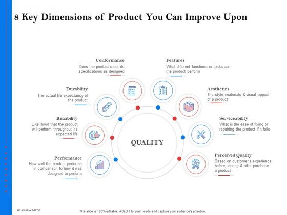 Tools Identify Market Opportunities Business Growth 8 Key Dimensions Of Product You Can Improve Upon Slides Sample PDF