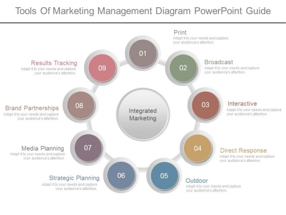 Tools Of Marketing Management Diagram Powerpoint Guide