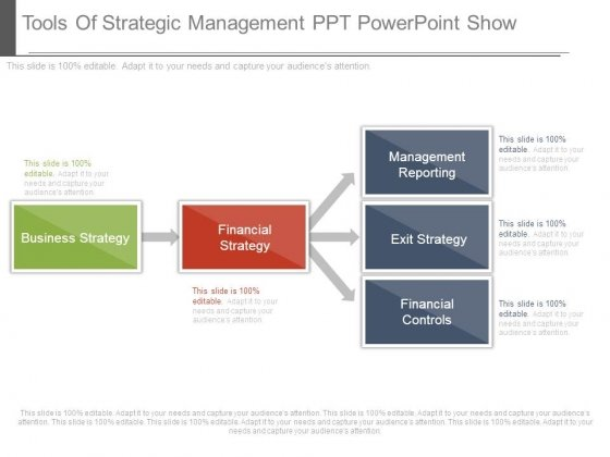 Tools Of Strategic Management Ppt Powerpoint Show