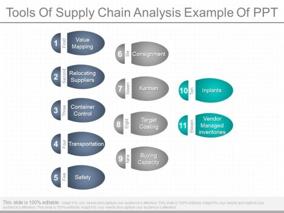 Tools Of Supply Chain Analysis Example Of Ppt