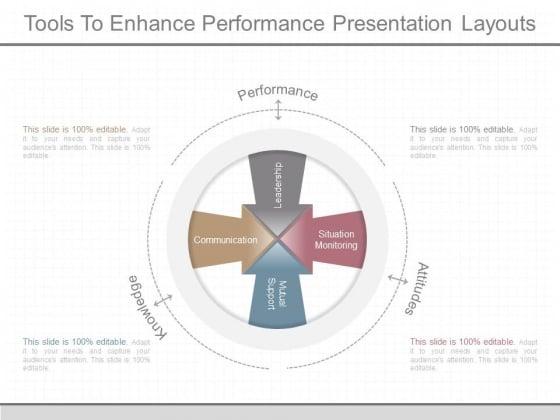 Tools To Enhance Performance Presentation Layouts
