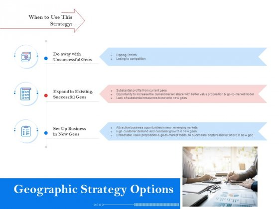 Tools To Identify Market Opportunities For Business Growth Geographic Strategy Options Icons PDF