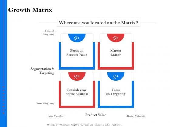 Tools To Identify Market Opportunities For Business Growth Growth Matrix Portrait PDF