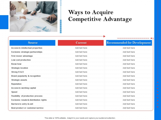 Tools To Identify Market Opportunities For Business Growth Ways To Acquire Competitive Advantage Sample PDF