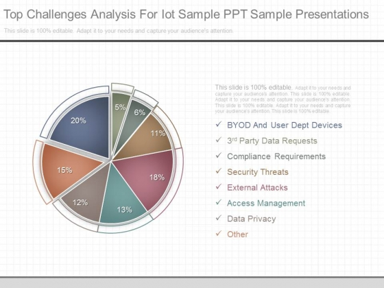 Top Challenges Analysis For Iot Sample Ppt Sample Presentations