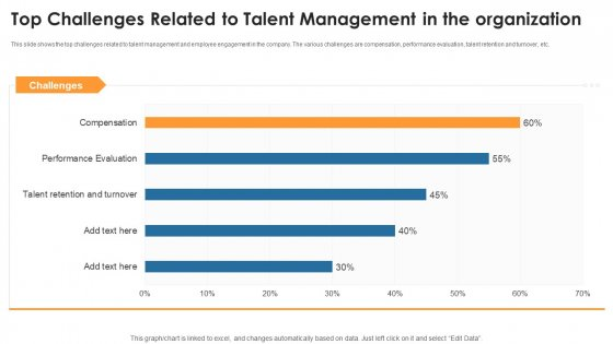 Top_Challenges_Related_To_Talent_Management_In_The_Organization_Brochure_PDF_Slide_1