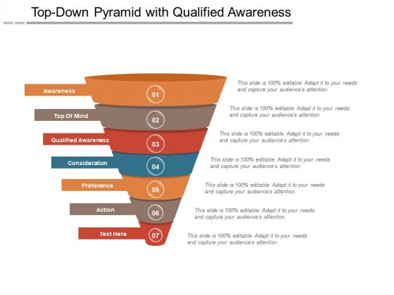 Top Down Pyramid With Qualified Awareness Ppt PowerPoint Presentation File Design Inspiration PDF