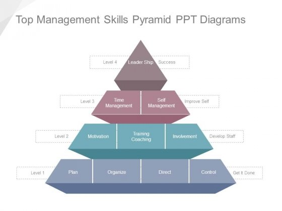 Top Management Skills Pyramid Ppt Diagrams