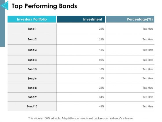 Top Performing Bonds Ppt PowerPoint Presentation Professional Example File