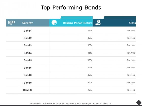 Top Performing Bonds Ppt PowerPoint Presentation Show Background Images