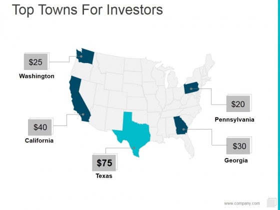 Top Towns For Investors Ppt PowerPoint Presentation Infographics Graphics
