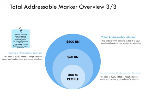 Total Addressable Marker Overview Attention Ppt PowerPoint Presentation Show