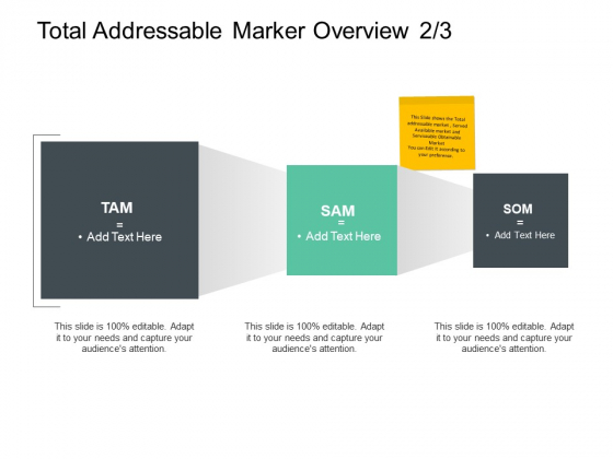 Total Addressable Marker Overview Audiences Attention Ppt PowerPoint Presentation Gallery Example File