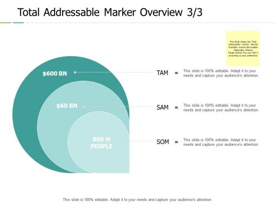 Total Addressable Marker Overview Circular Ppt PowerPoint Presentation Inspiration Slide Portrait