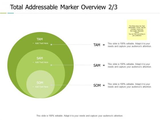 Total Addressable Marker Overview Process Ppt PowerPoint Presentation Outline Design Templates