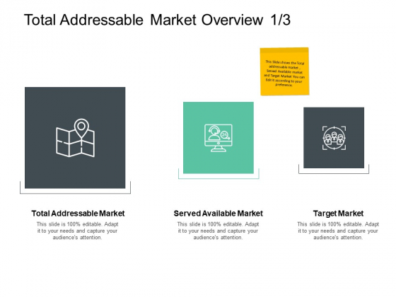 Total Addressable Market Overview Served Available Ppt PowerPoint Presentation Templates