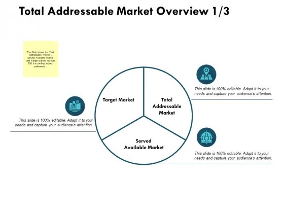 Total Addressable Market Overview Target Ppt PowerPoint Presentation Pictures Professional