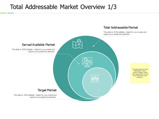 Total Addressable Market Overview Target Ppt PowerPoint Presentation Styles Example File