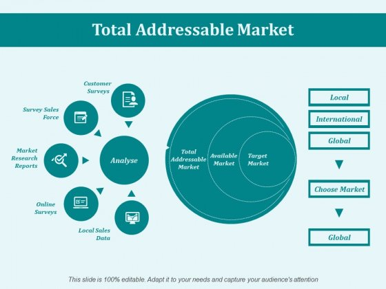 Total Addressable Market Ppt PowerPoint Presentation Infographics Rules