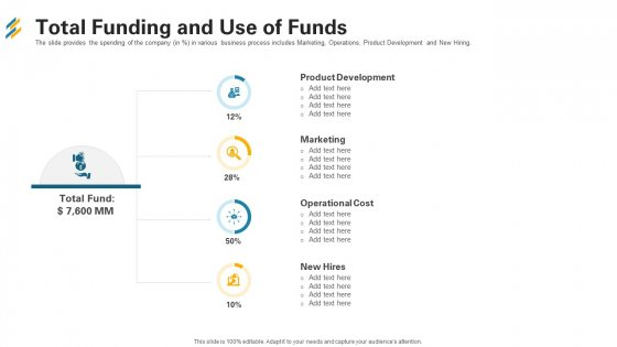 Total Funding And Use Of Funds Ppt Summary Portfolio PDF
