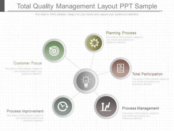 Total Quality Management Layout Ppt Sample