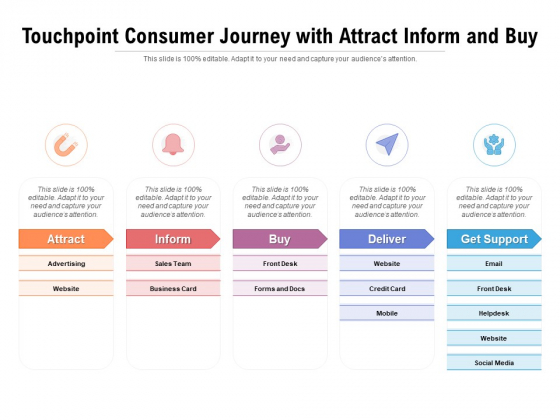 Touchpoint Consumer Journey With Attract Inform And Buy Ppt PowerPoint Presentation File Objects PDF