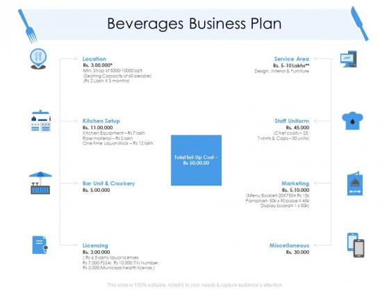 Tourism And Hospitality Industry Beverages Business Plan Sample PDF