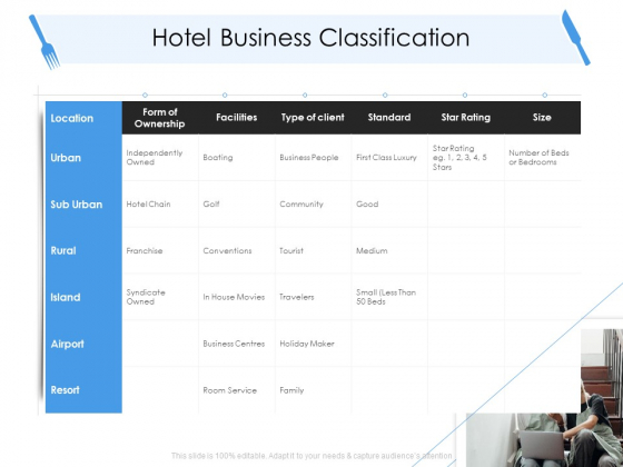 Tourism And Hospitality Industry Hotel Business Classification Ppt Professional Slides Pdf