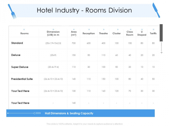 Tourism And Hospitality Industry Hotel Industry Rooms Division Elements PDF