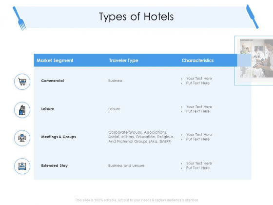 Tourism And Hospitality Industry Types Of Hotels Ppt Icon Slideshow PDF