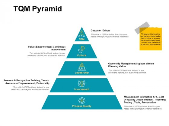 Tqm Pyramid Leadership Ppt PowerPoint Presentation Gallery Files
