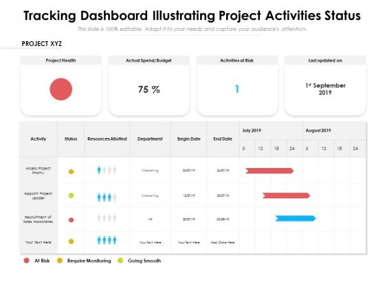 Tracking Dashboard Showing Project Tasks Progress Ppt PowerPoint Presentation File Example Introduction PDF