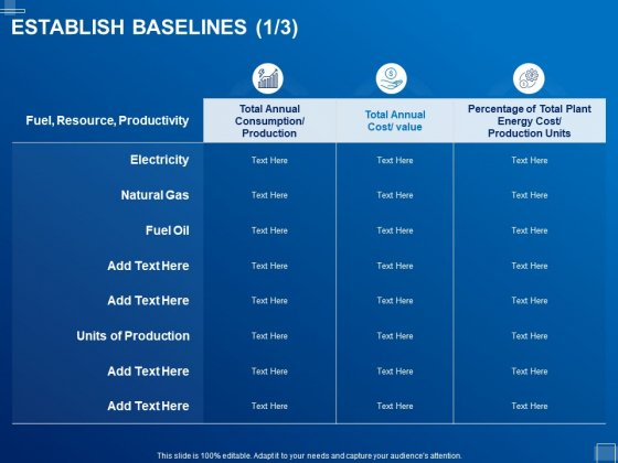 Tracking Energy Consumption Establish Baselines Annual Ppt Icon Structure PDF