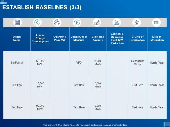 Tracking Energy Consumption Establish Baselines Source Ppt Slides Background Images PDF