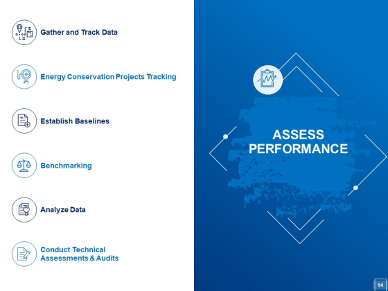 Tracking_Energy_Consumption_Ppt_PowerPoint_Presentation_Complete_Deck_With_Slides_Slide_14