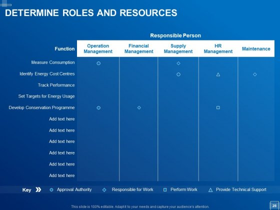 Tracking_Energy_Consumption_Ppt_PowerPoint_Presentation_Complete_Deck_With_Slides_Slide_28