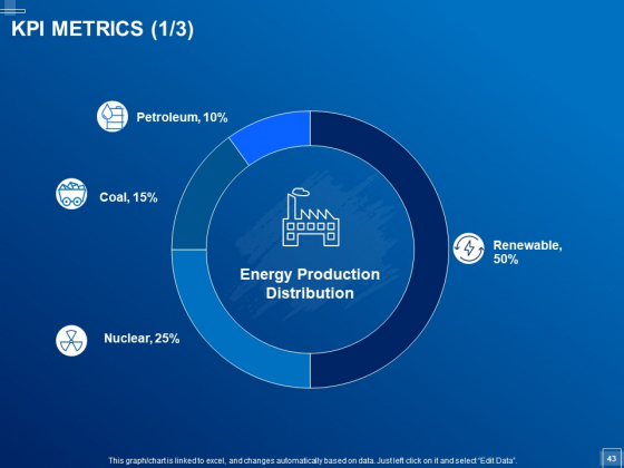 Tracking_Energy_Consumption_Ppt_PowerPoint_Presentation_Complete_Deck_With_Slides_Slide_43