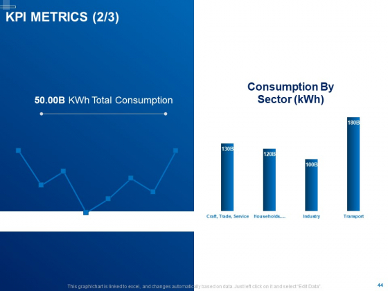 Tracking_Energy_Consumption_Ppt_PowerPoint_Presentation_Complete_Deck_With_Slides_Slide_44